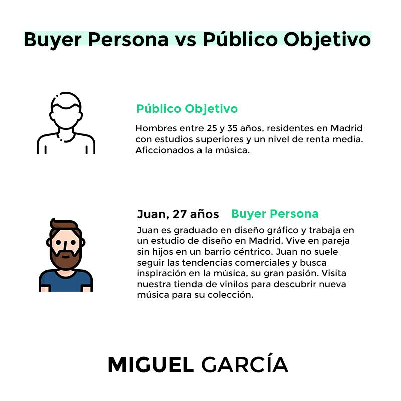 infografía diferencia entre el buyer-persona vs publico objetivo