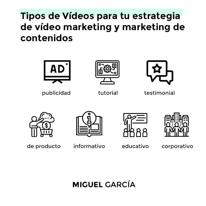 tipos de vídeo para marketing de contenidos y video marketing