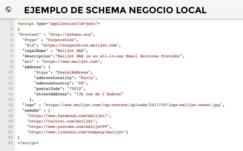 Ejemplo de código de schema para negocio locl