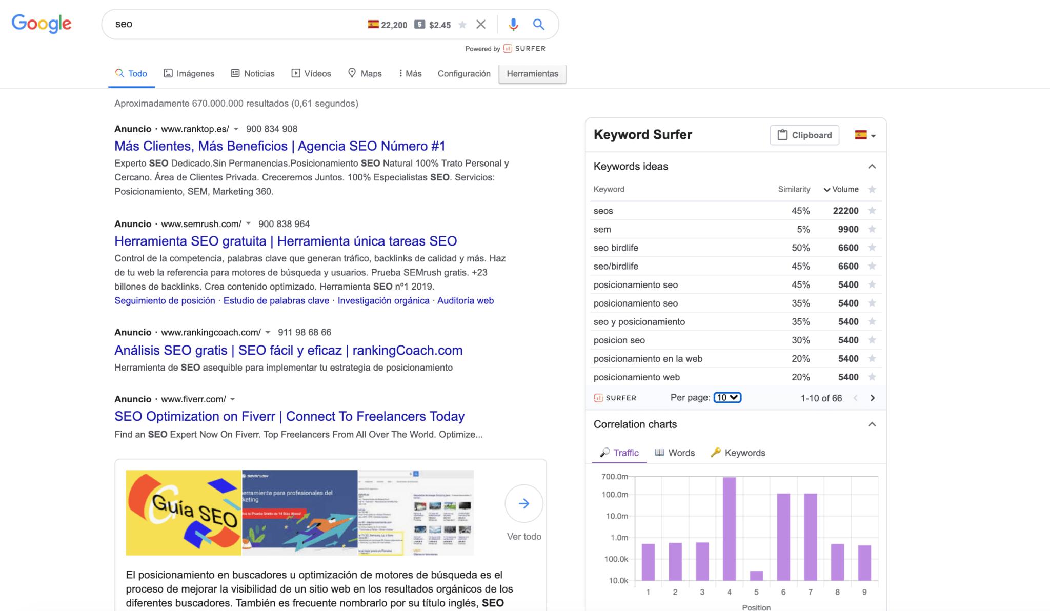 herramienta seo keyword surfer extensión de navegador para google chrome